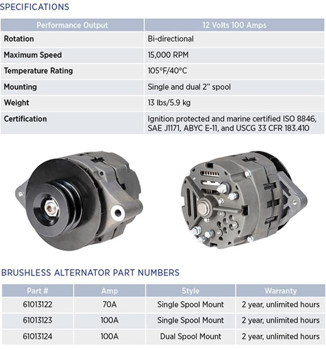 AlternatorSpecifications