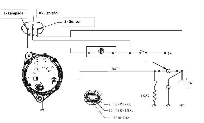 Diagrama 2 18SI