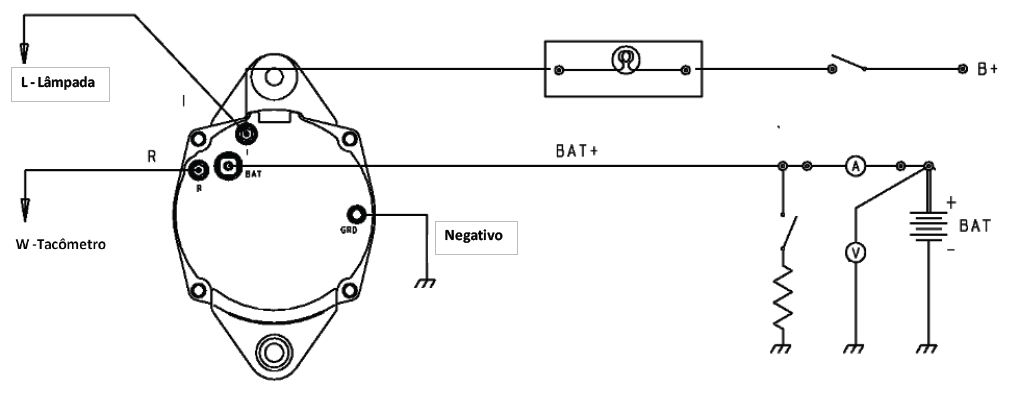 diagrama 21SI