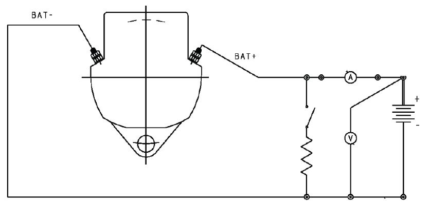Diagrama 30SI
