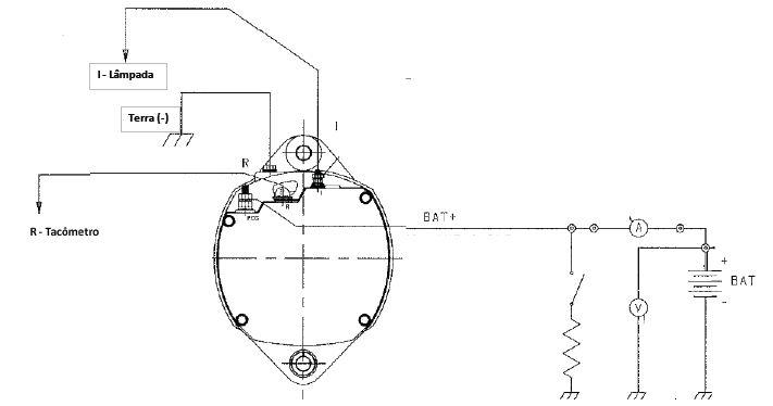 Diagrama 33SI