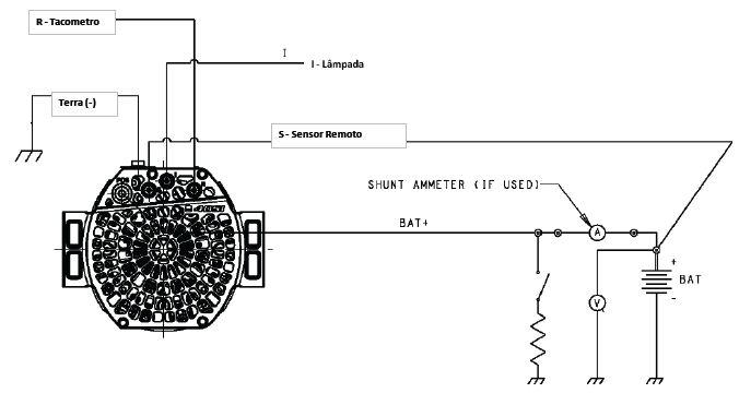 Diagrama 40SI