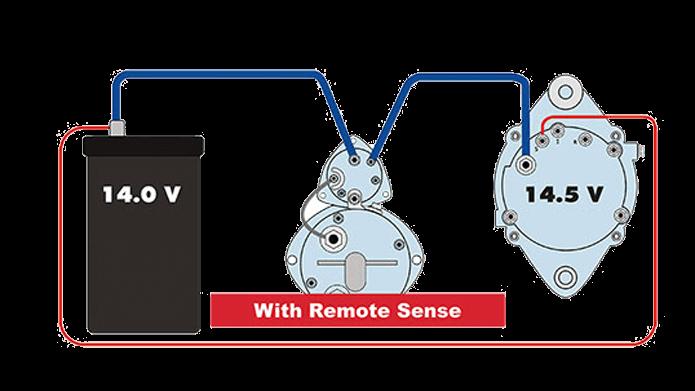 With Remote Sense