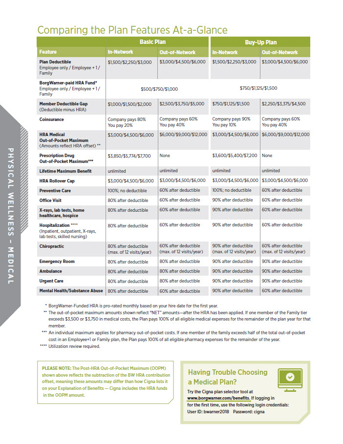 Comparing Plan Features At-a-Glance