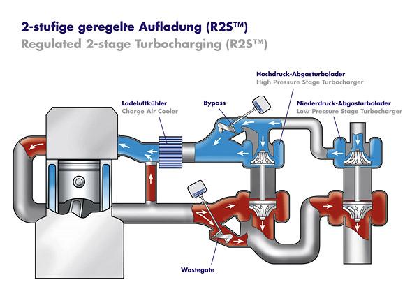 technologies boosting r2s scheme?sfvrsn=abfc73c_4 boosting technologies borgwarner